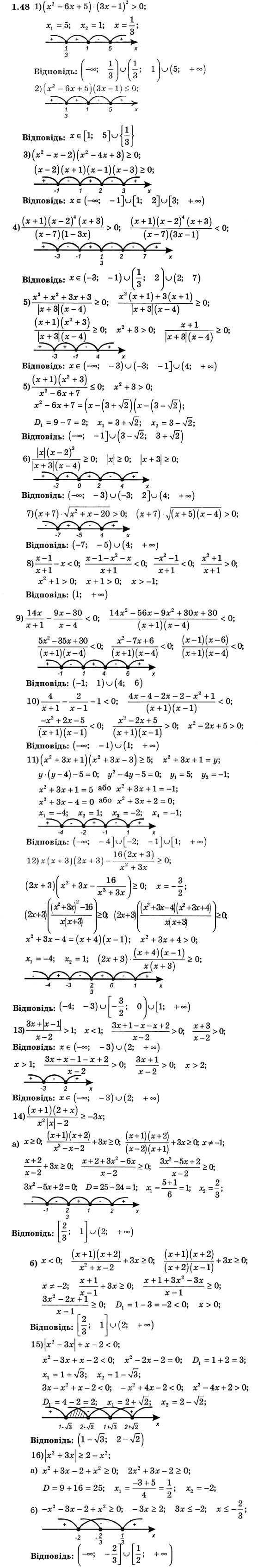 клас номіровський гдз полонський алгебра якір 10 гдз мерзляк