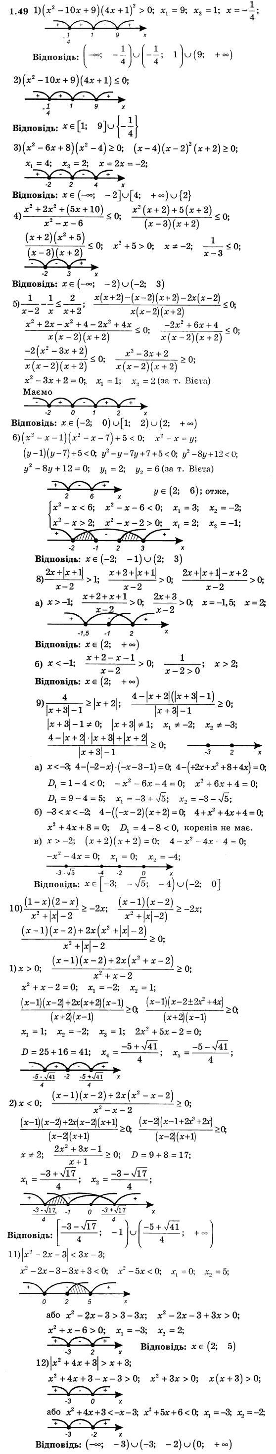 решебник к сборнику по алгебре 10 мерзляк