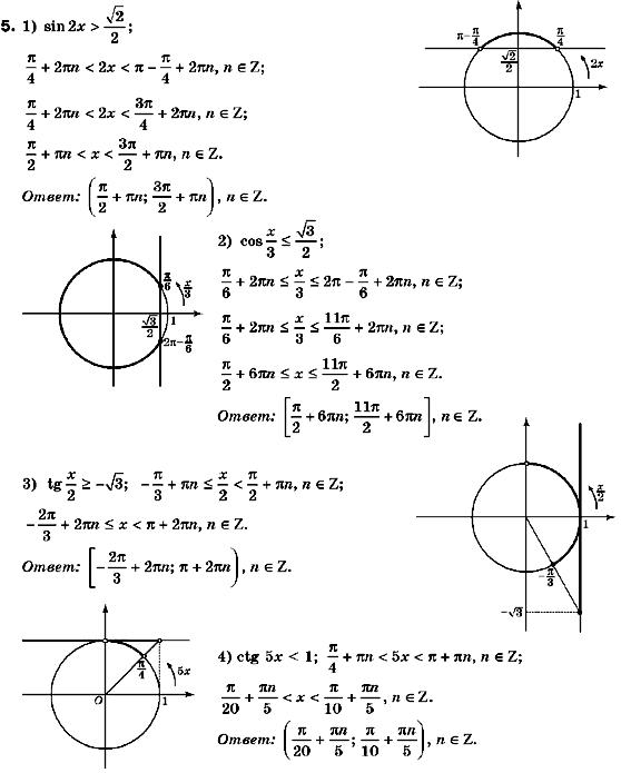 Гдз 11 класс алгебра нелин академический уровень