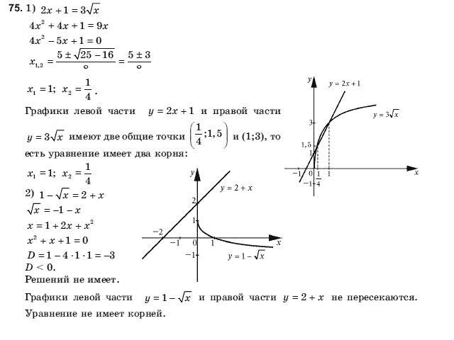 Математике гдз техникумов г н по яковлева для