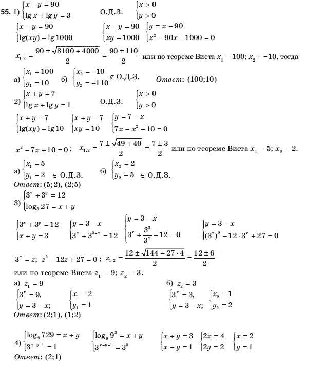 Гдз по алгебре 10 кл.слепкань, дубинчук