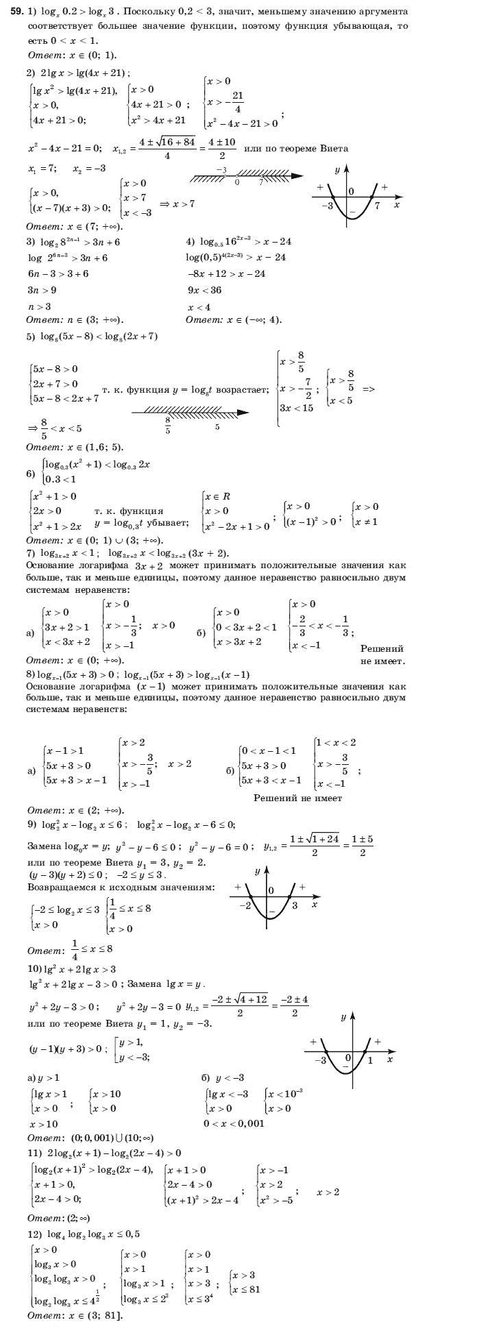 Алгебра 10 11 клас шкіль гдз