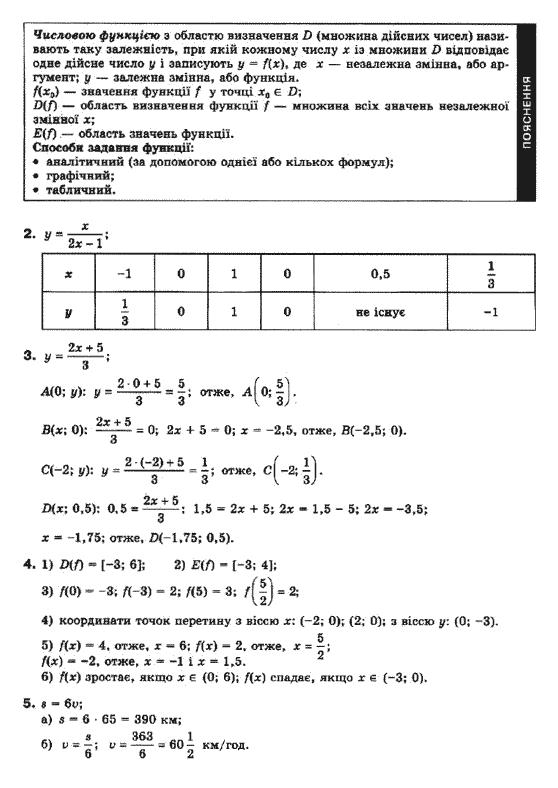 Гдз Для Математики 10 Клас Бурда Рівень Стандарту