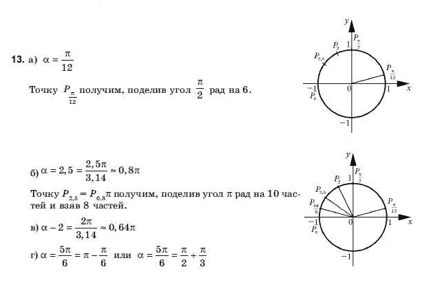 Клас шкіль 2007 10 гдз алгебра
