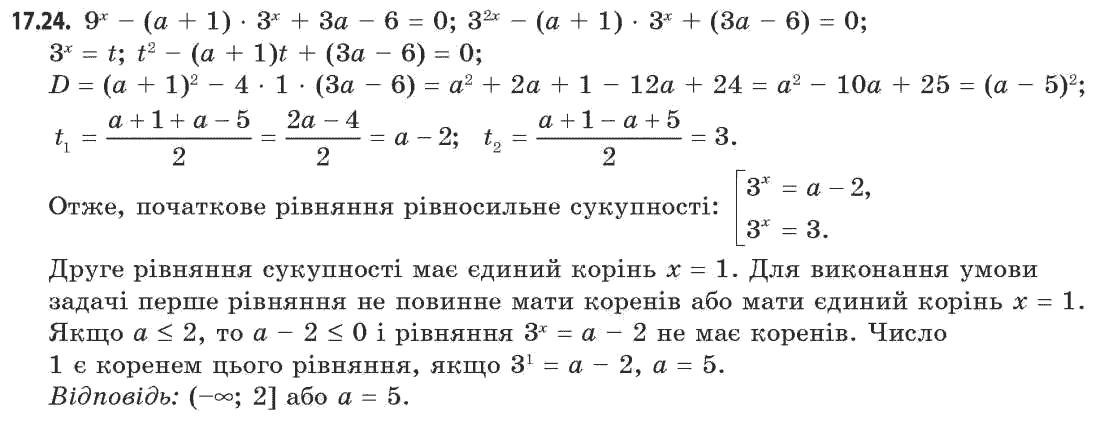 гдз клас мерзляк якір алгебра 11