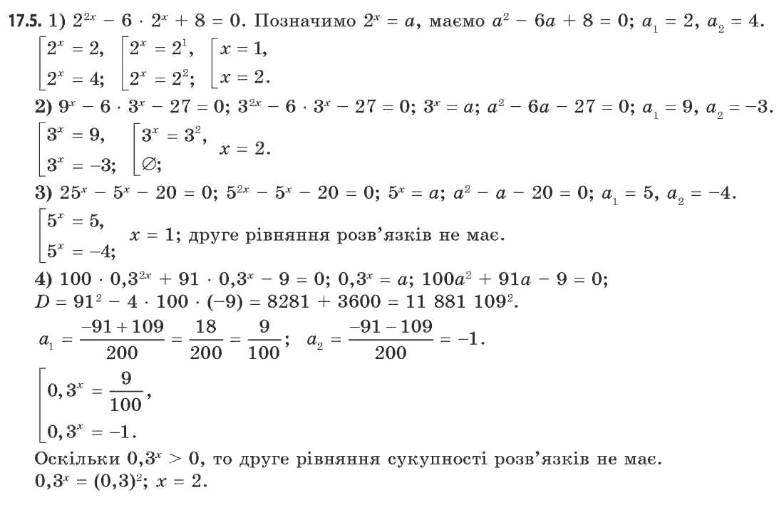 номіровський алгебра а.г. мерзляк гдз д.а.