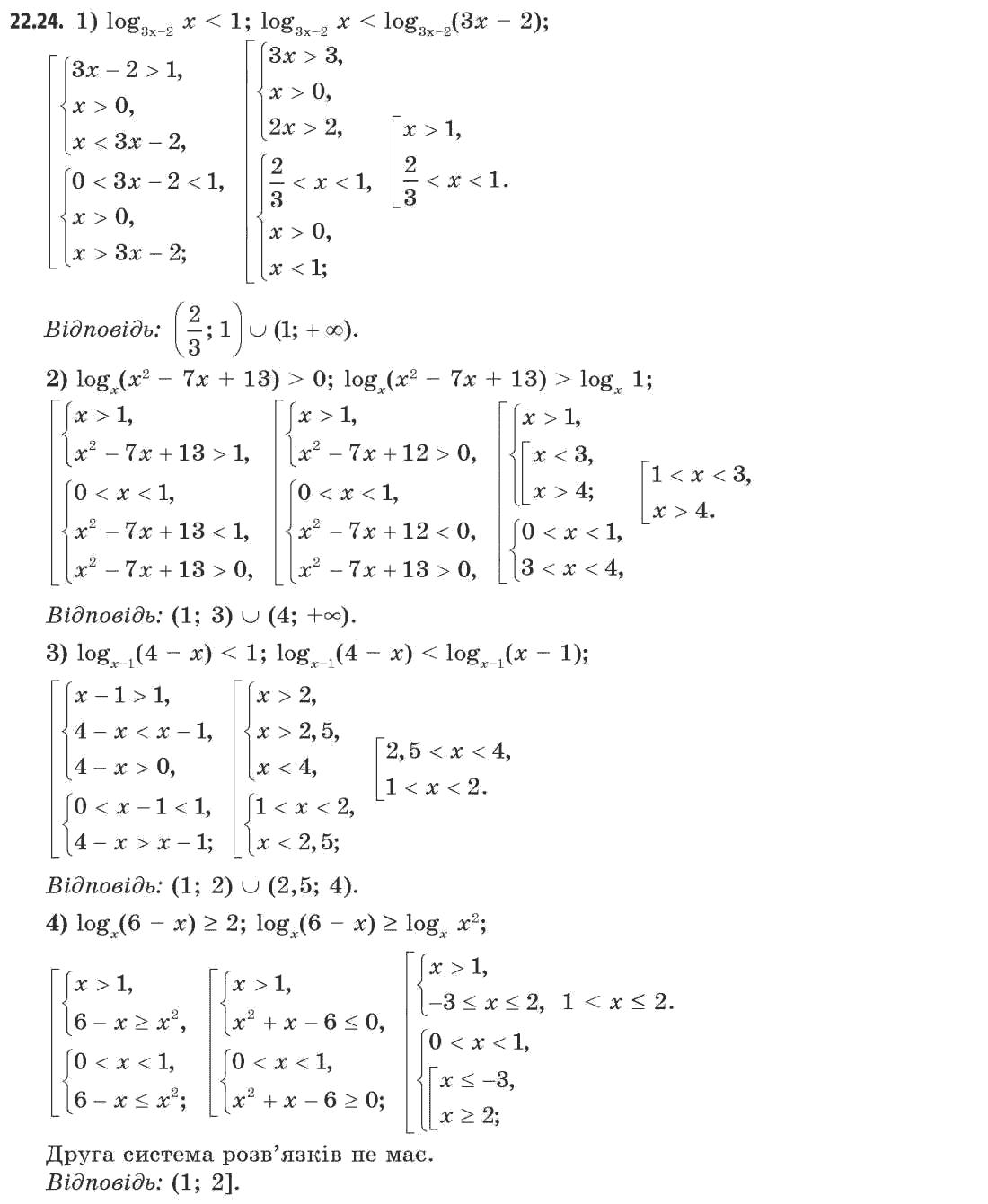 мерзляк рівень алгебра гдз а.г. профільний