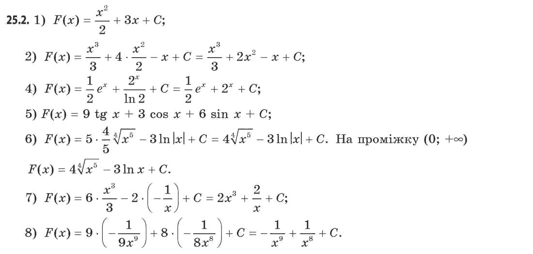 Гдз Алгебра 7 Класс Мерзляк Решебник I