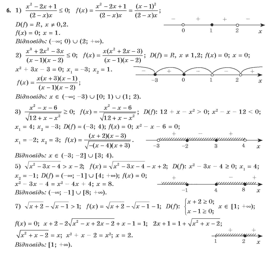 Гдз По Алгебре 11 Класс Нелін