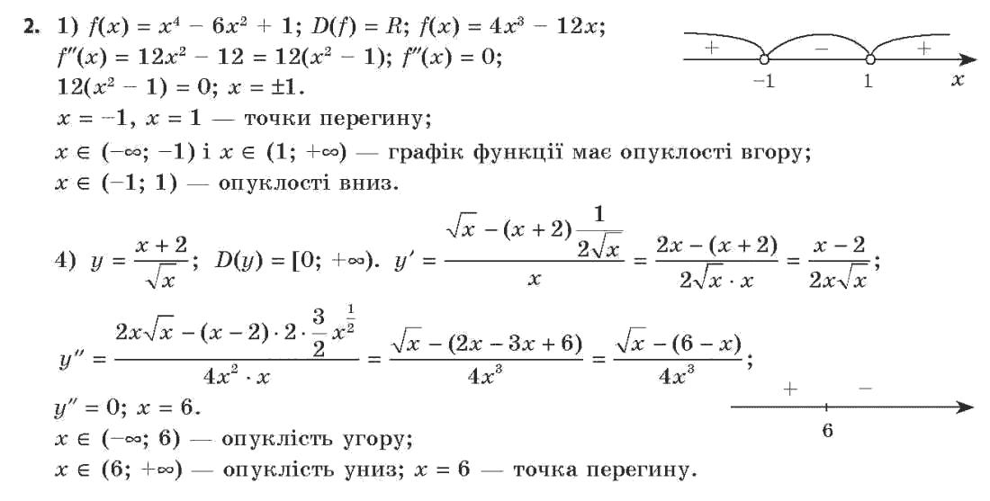 Клас неліна алгебра гдз 11