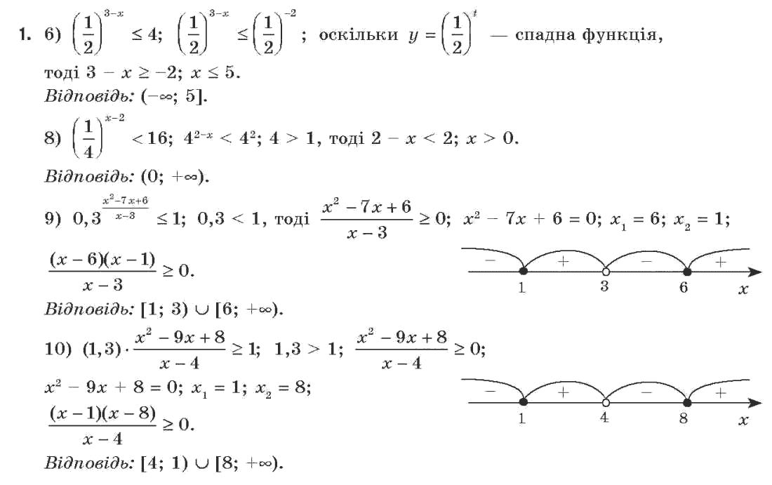 Гдз 11 класс по алгебре нелин долгова 11 класс