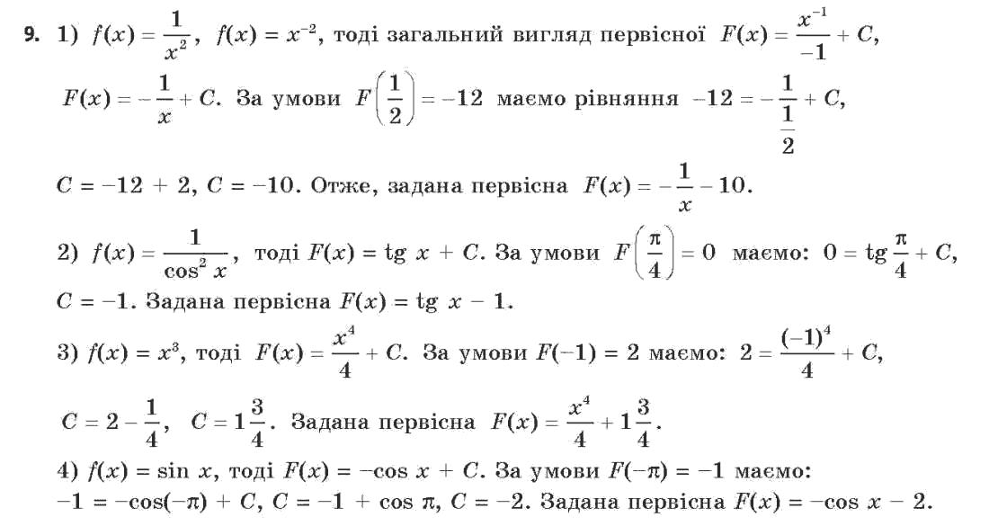 З 11 алгебри нелін для класу гдз