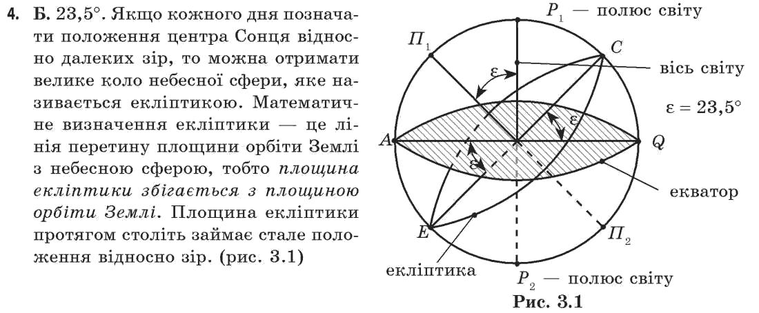 онлайн гдз астрономія пришляк