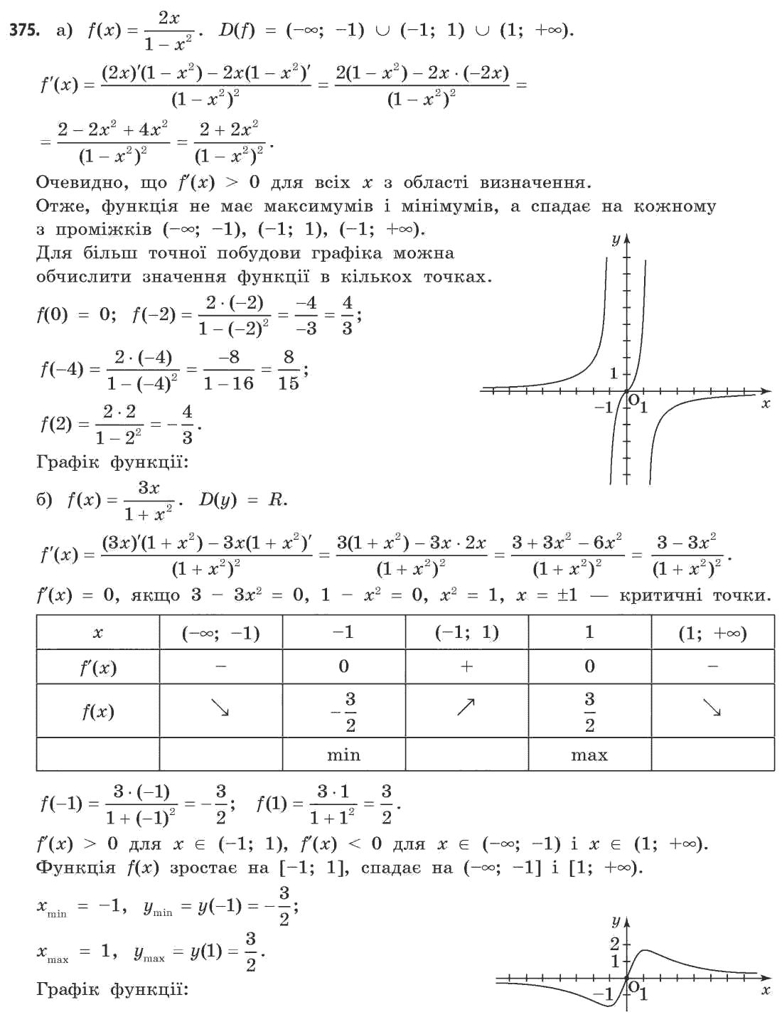 Гдз З Математика 11 Клас Бевз Рівень Стандарту