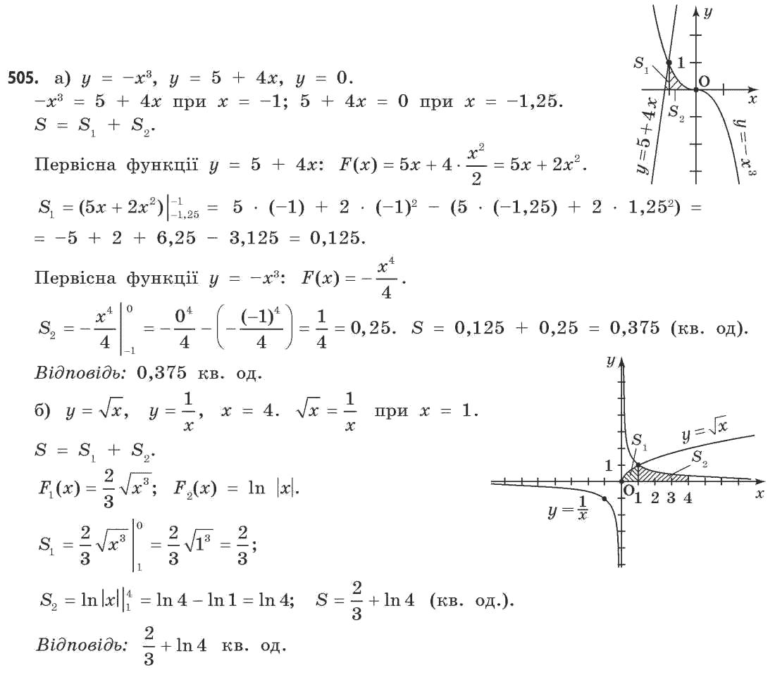 Решебник По Математики За 11 Класс Бевз