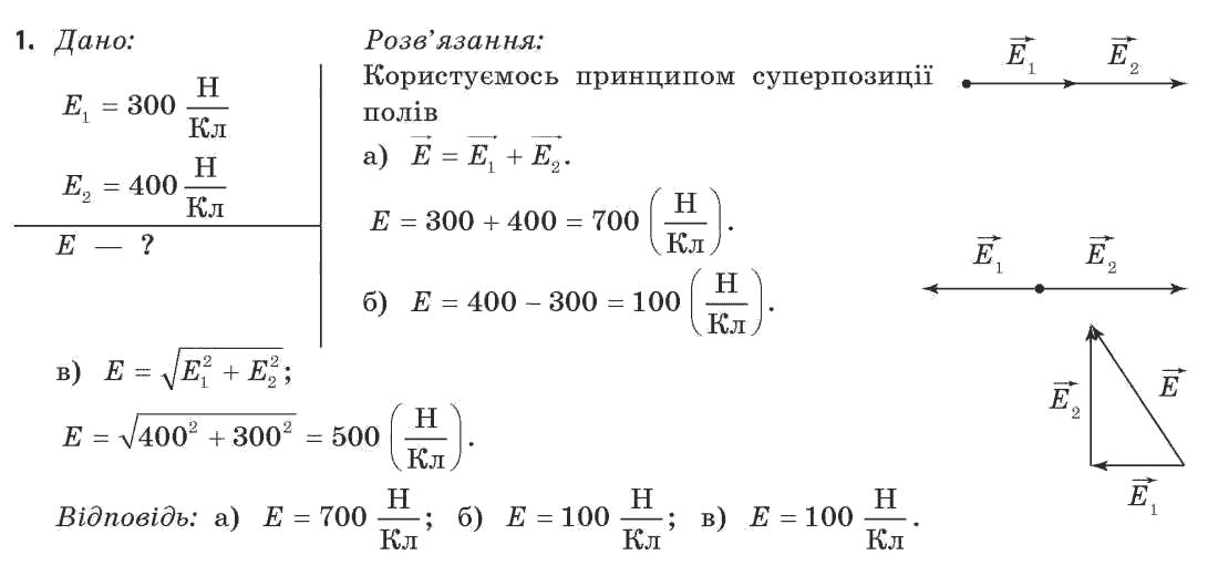савченко 11 гдз фізики ляшенко з коршак