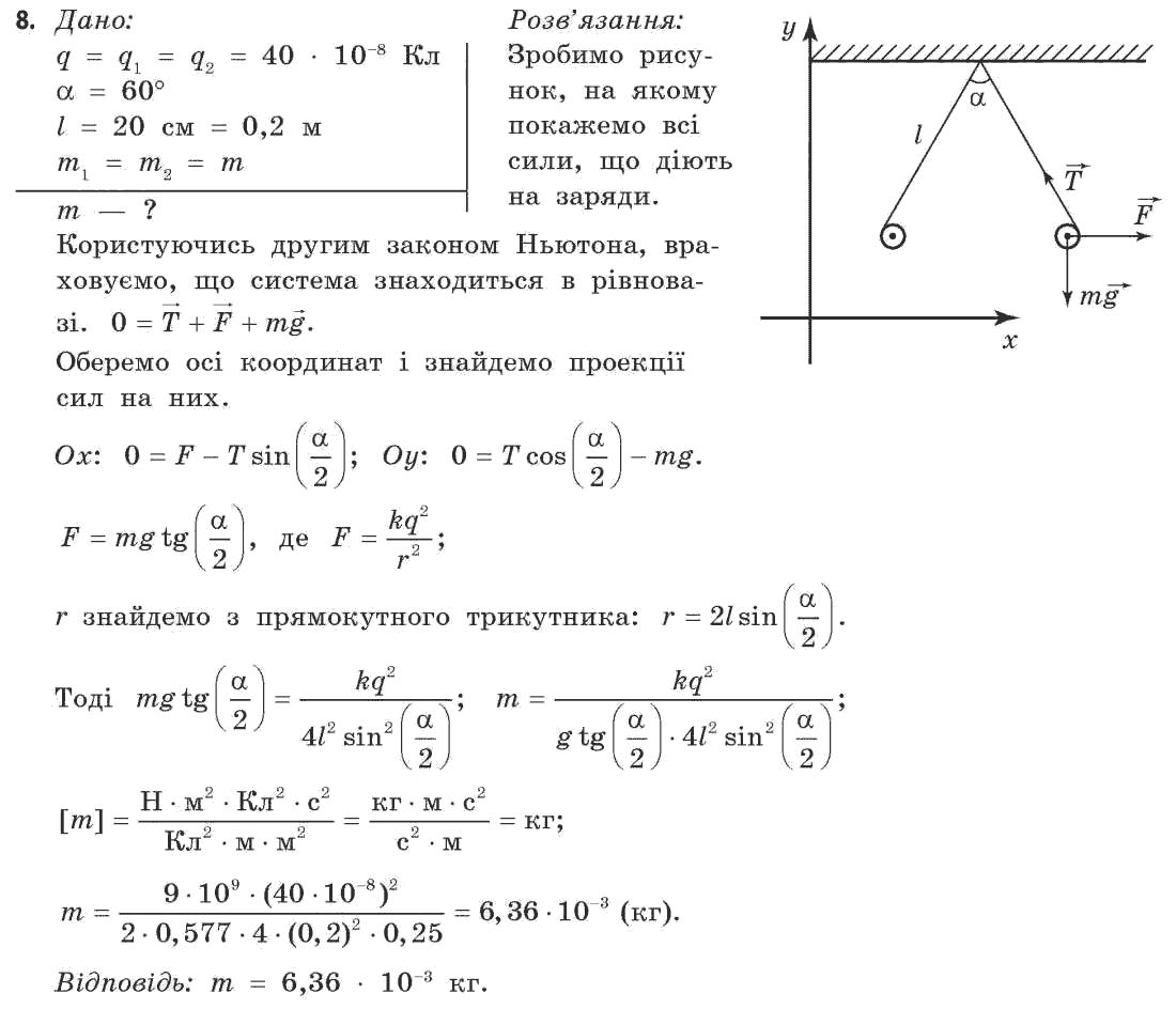 ляшенко физика гдз 11 класса для савченко