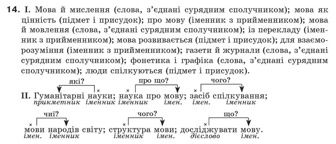 Гдз з украинской мовы 6 класпентелюк