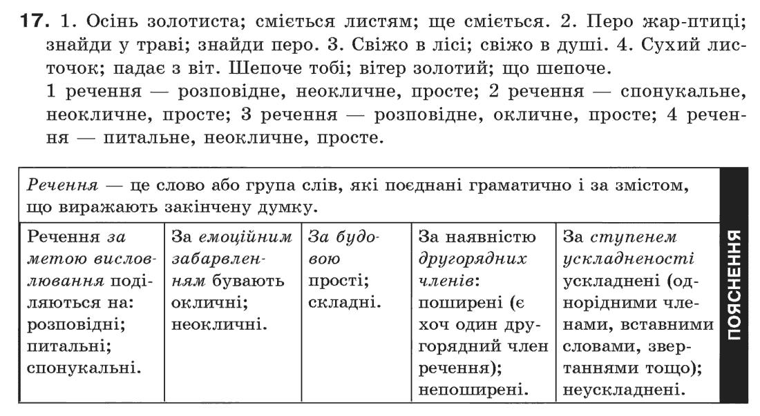П 6 гдз о 2018 глазова укр клас мови по