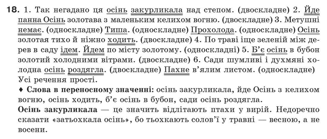 Всі гдз з української мови