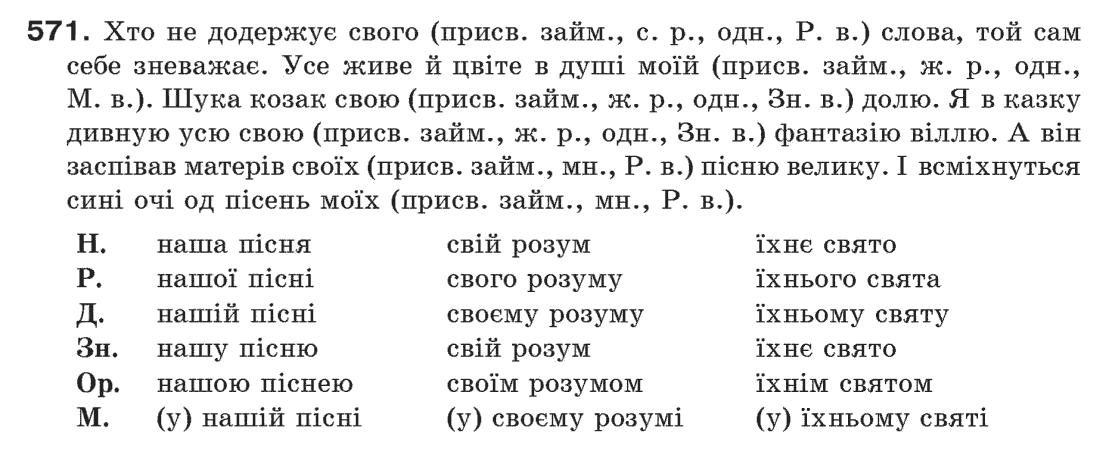 Гдз По Укр Мові 9 Клас Олександра Глазова Юрій Кузнецов