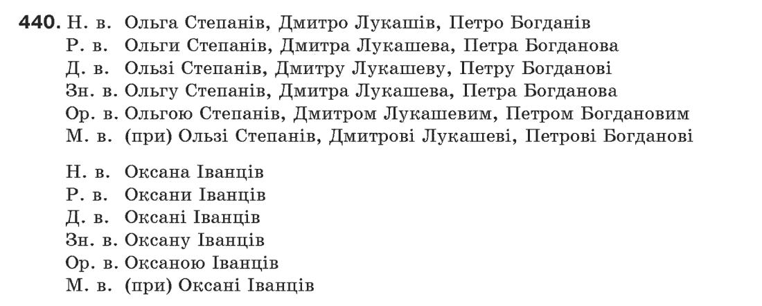 Гдз 6 Клас По Українській Мові Єрмоленко
