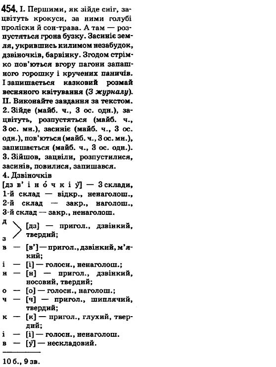 гдз по укр мова 7 класс горошкина попова
