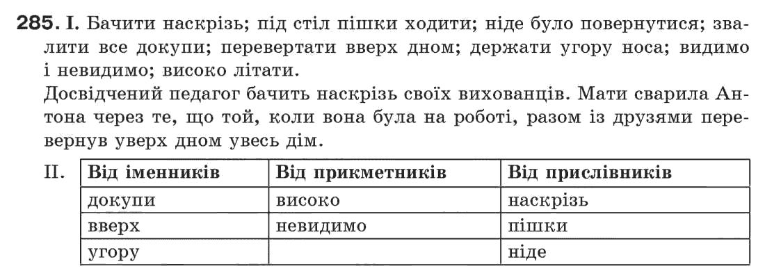 7 Клас Гдз Українська Мова Пентилюка