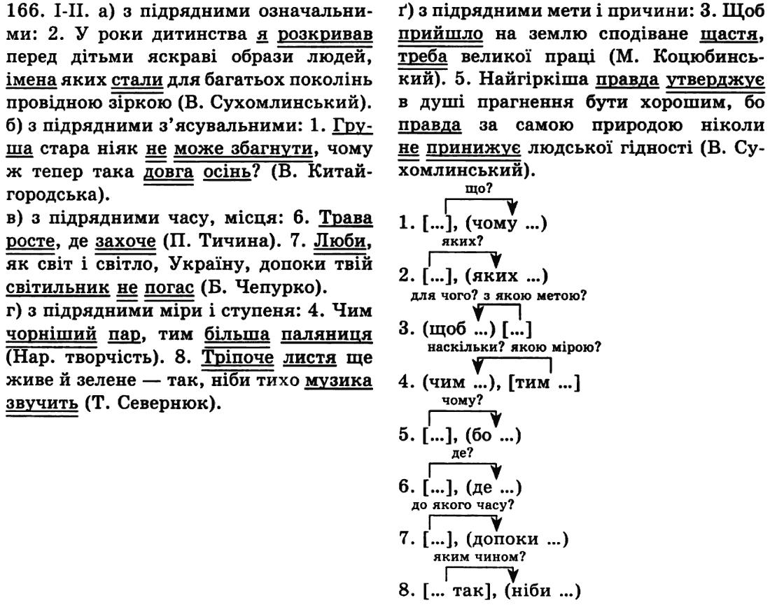 М. і. гдз українська пентилюк мова