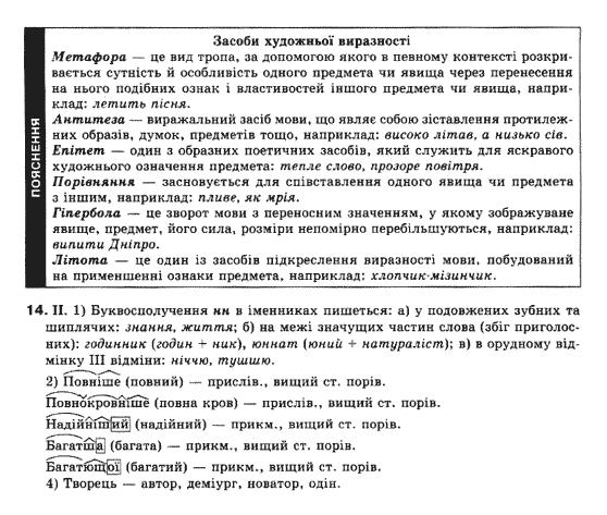 Гдз по укр мові 8 клас тихоша