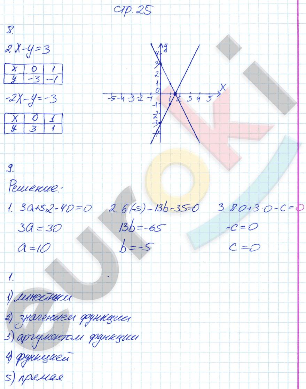 Гдз По Алгебре 7 Класс Рабочая Тетрадь 2 Часть Ответы