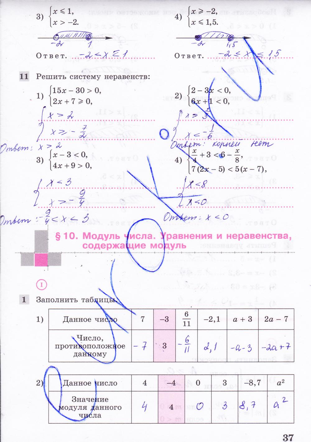 алгебре колягин просвещение гдз по класс 7