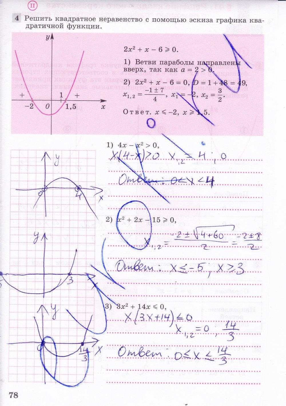 Гдз по алгебре 8 класса колягин ткачёва фёдорова шабунин