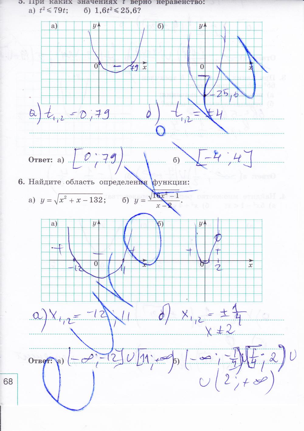 алгебре 9 миндюк рабочая гдз часть класс шлыкова 2 часть 2 по тетрадь