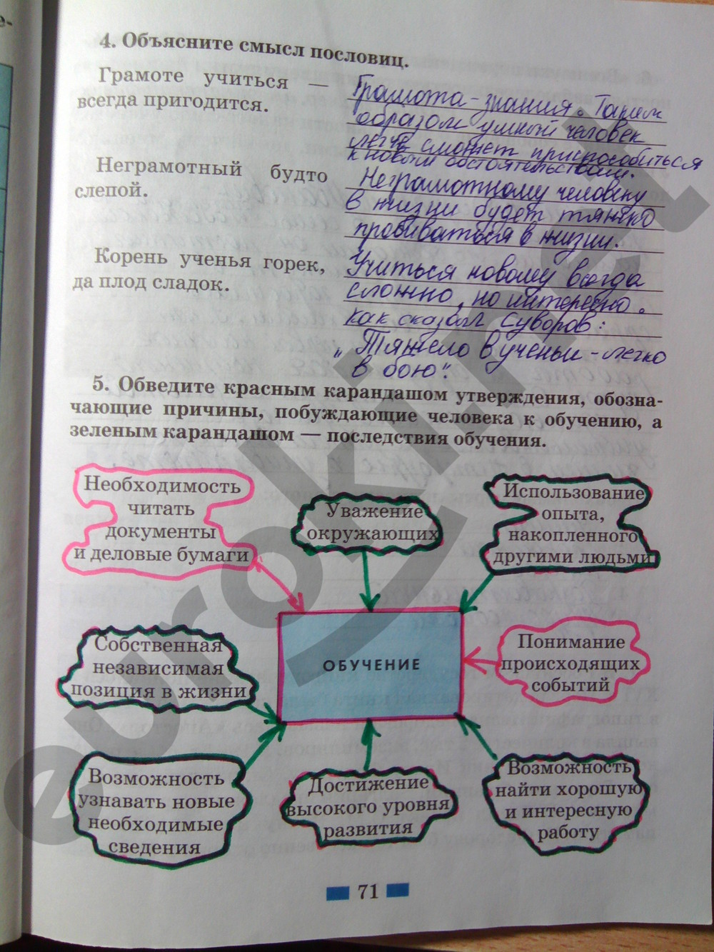 Гдз рабочая тетрадь по обществознанию 8 класса к учебнику а.и.кравченко