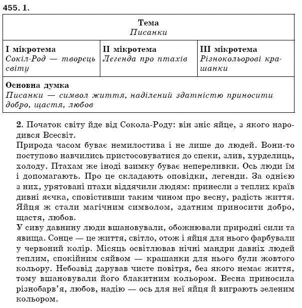 решебник по украинскому язык 5 класс ермоленко