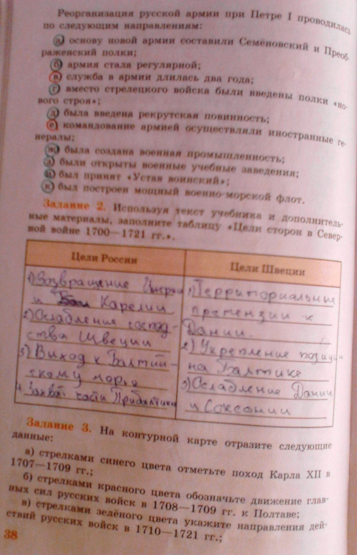 косулина задания 3 6 тестовые гдз к истории данилов россии главе класс по