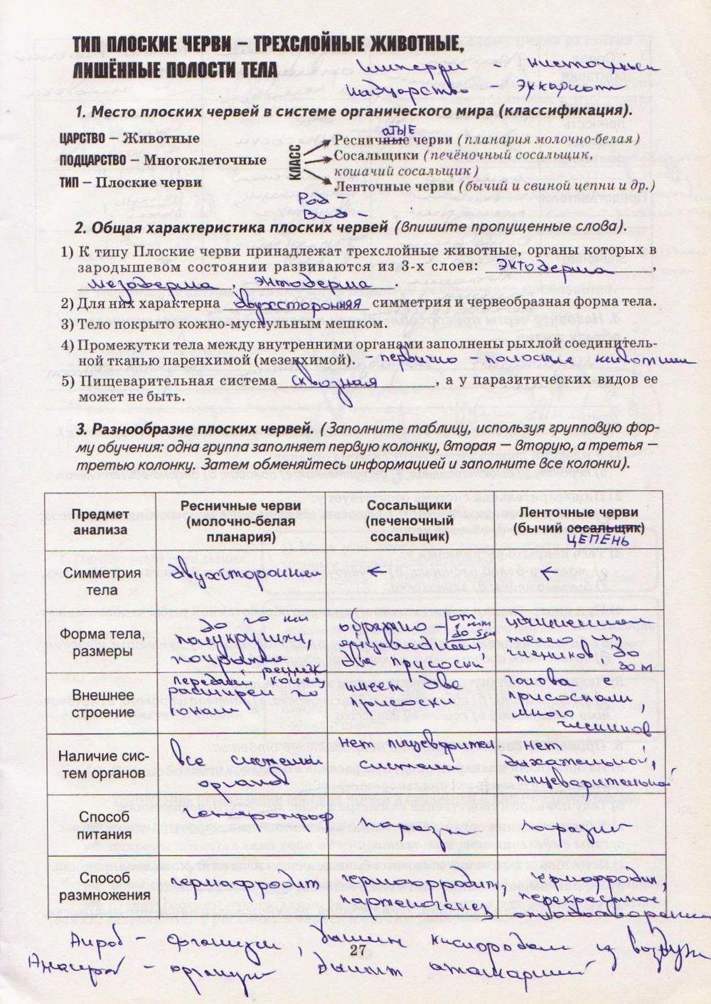 Гдз Быология 7 Класс А Калынчук