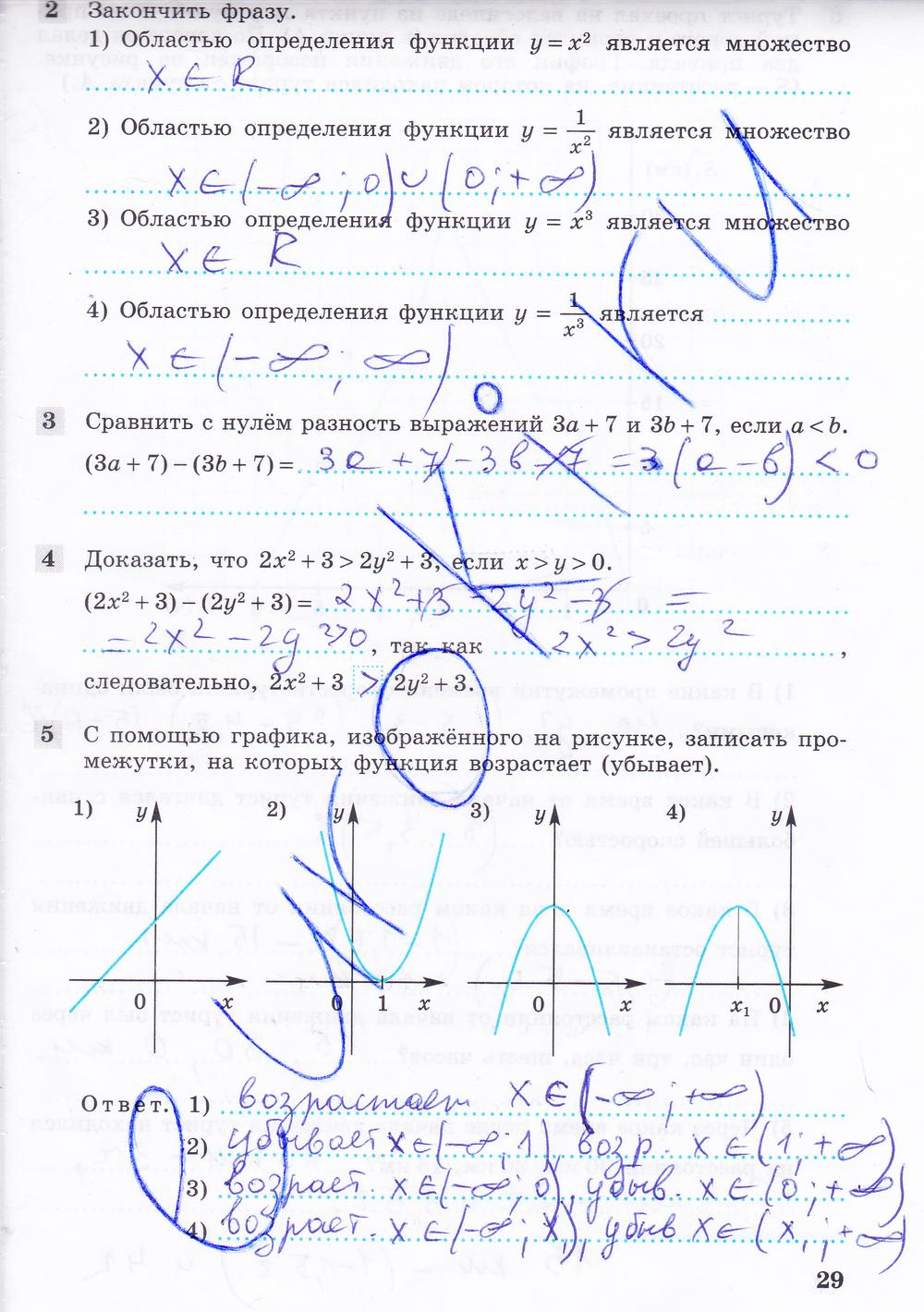 Гдз по алгебре 10 класс федорова