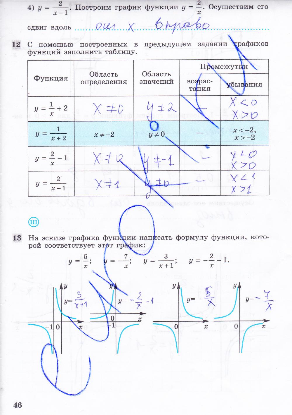 Гдз По Алгебре 9 Класс Колягин Ткачев 2018