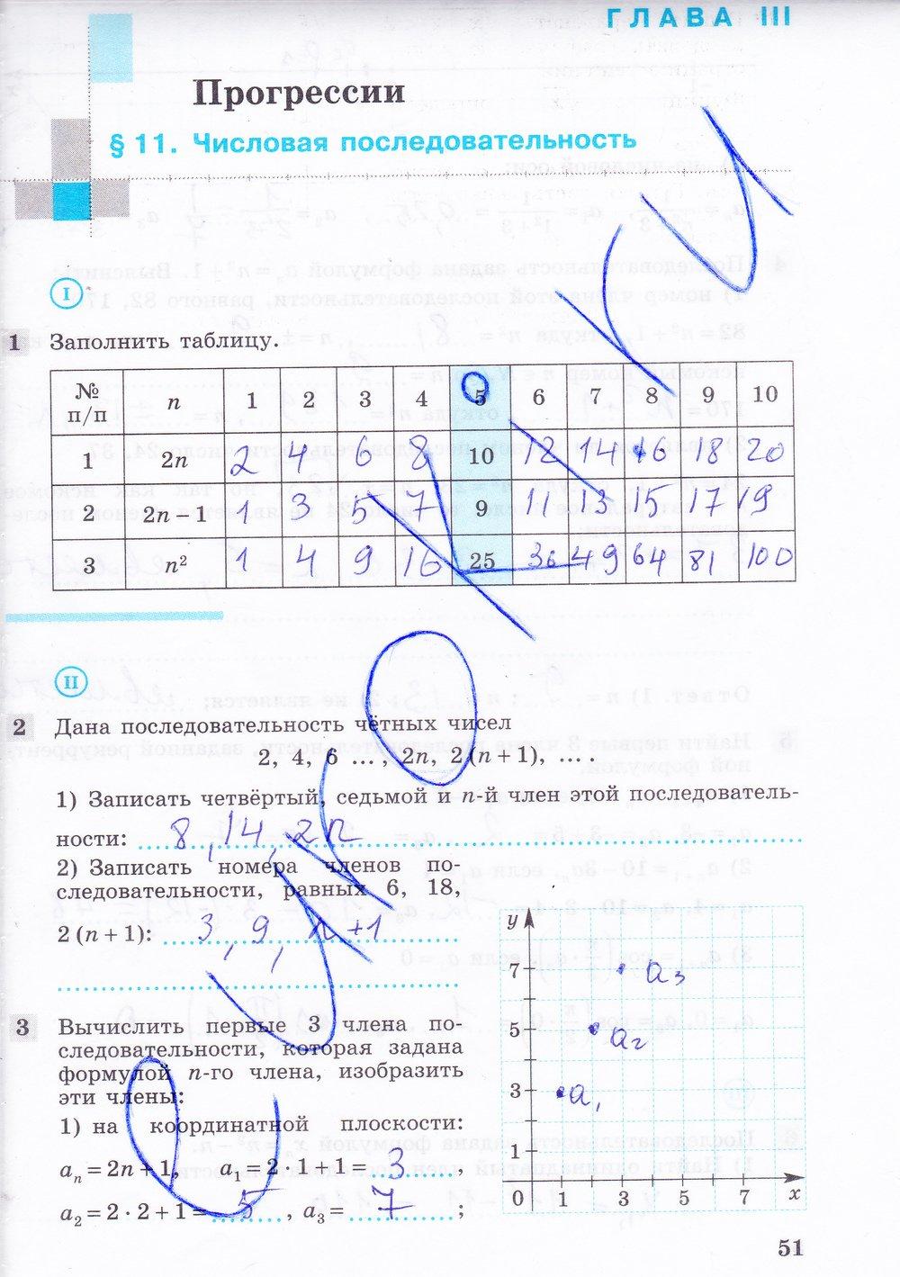 гдз по математике 7 класс автор колягин