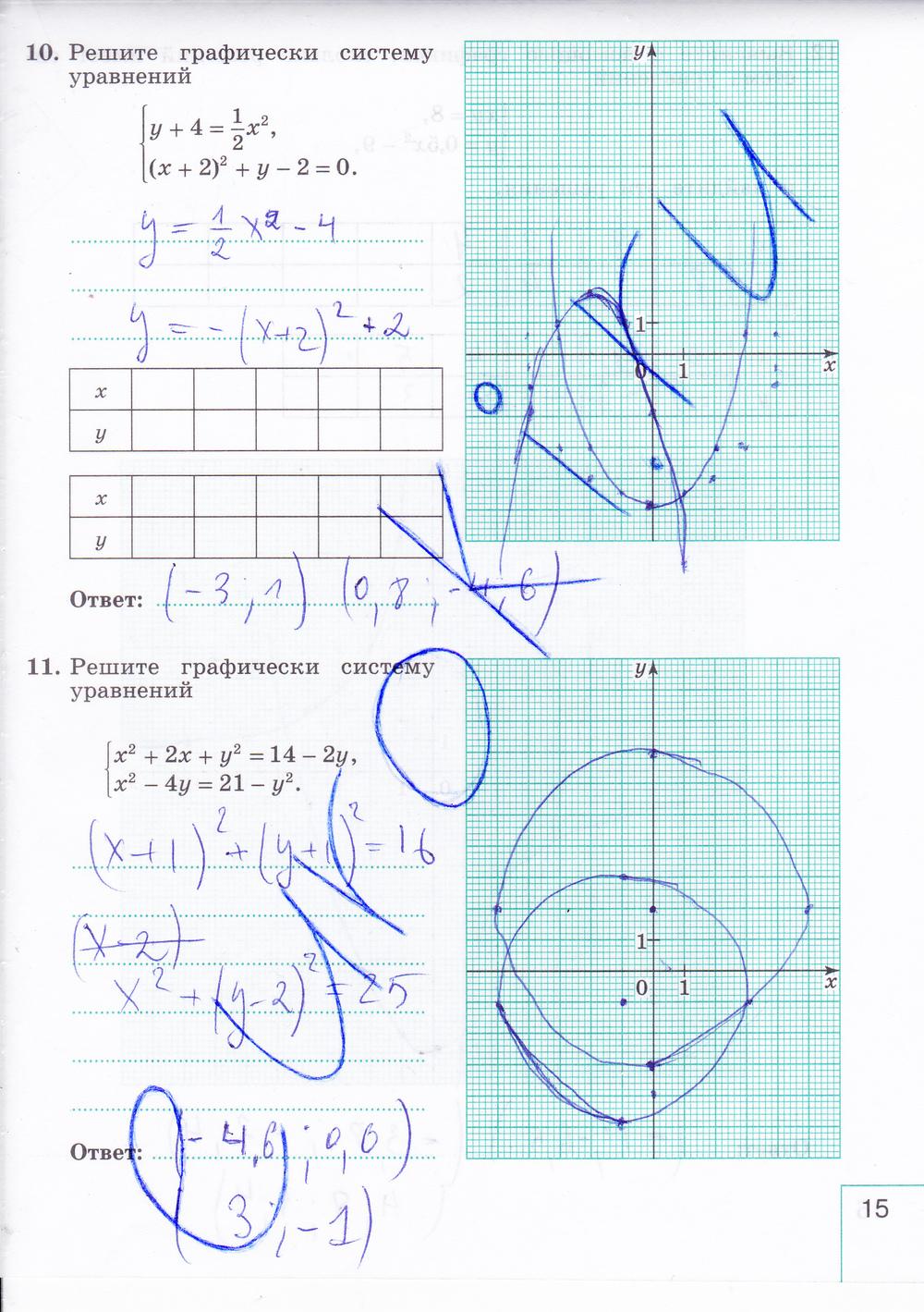 Тетрадям алгебре гдз 9 по рабочим класс по