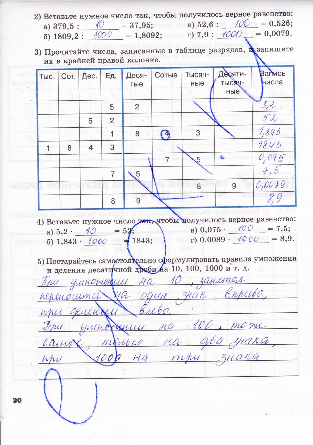 Гдз рабочая тетрадь по математике 5 класс зубаревой часть 2