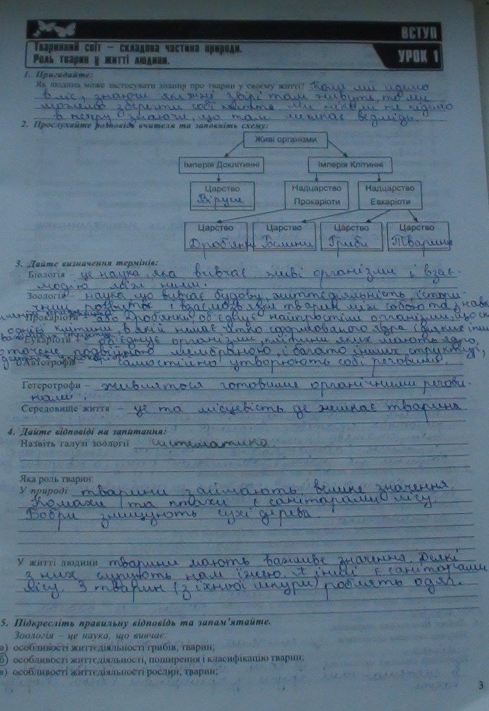 Зошит З Біології 6 Клас Н.м.поліщук Гдз
