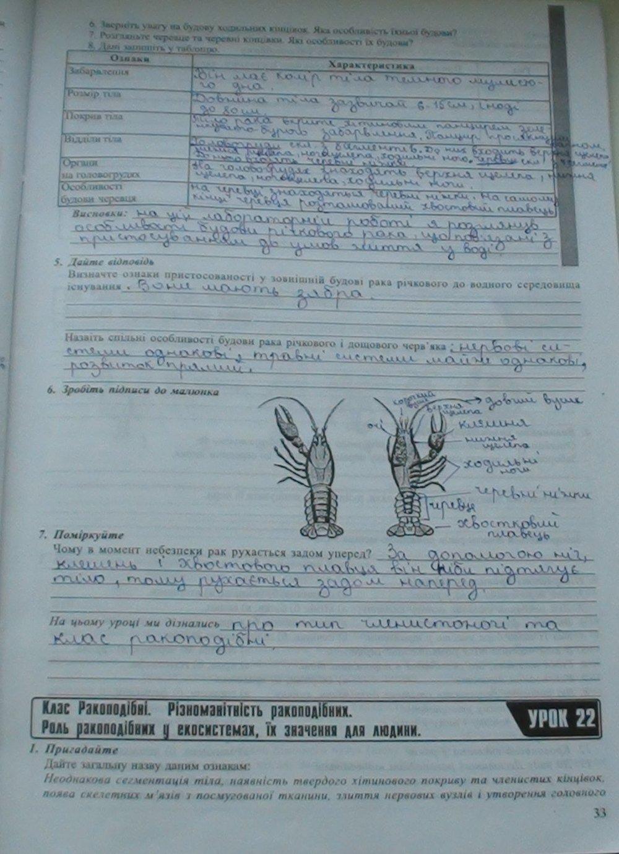 Гдз По Біології 8 Клас Робочому Зошиті З