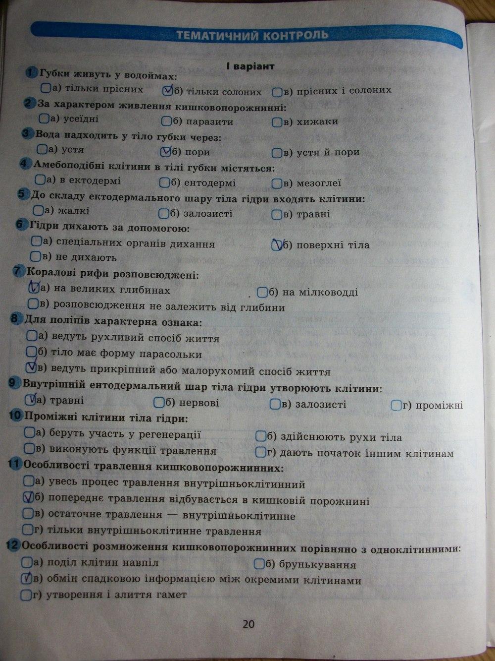 Гдз по зошиту з біології 8 клас яременко
