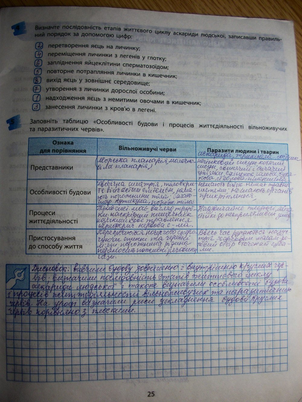 котик класс биология решебник 11