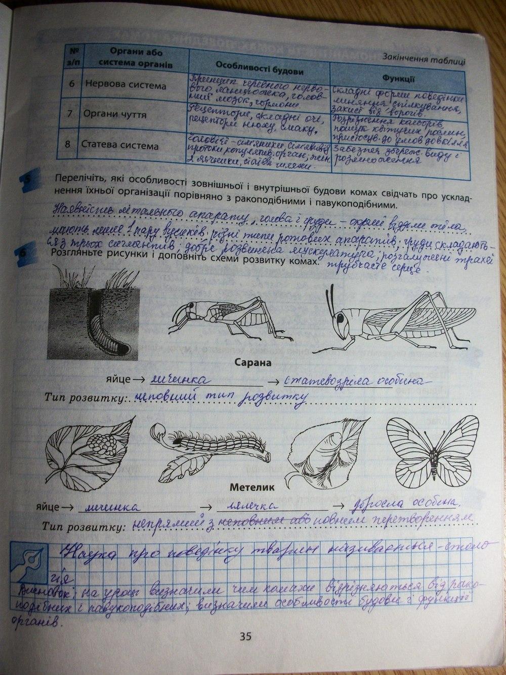 Гдз по тетрадки биологии 8 класс