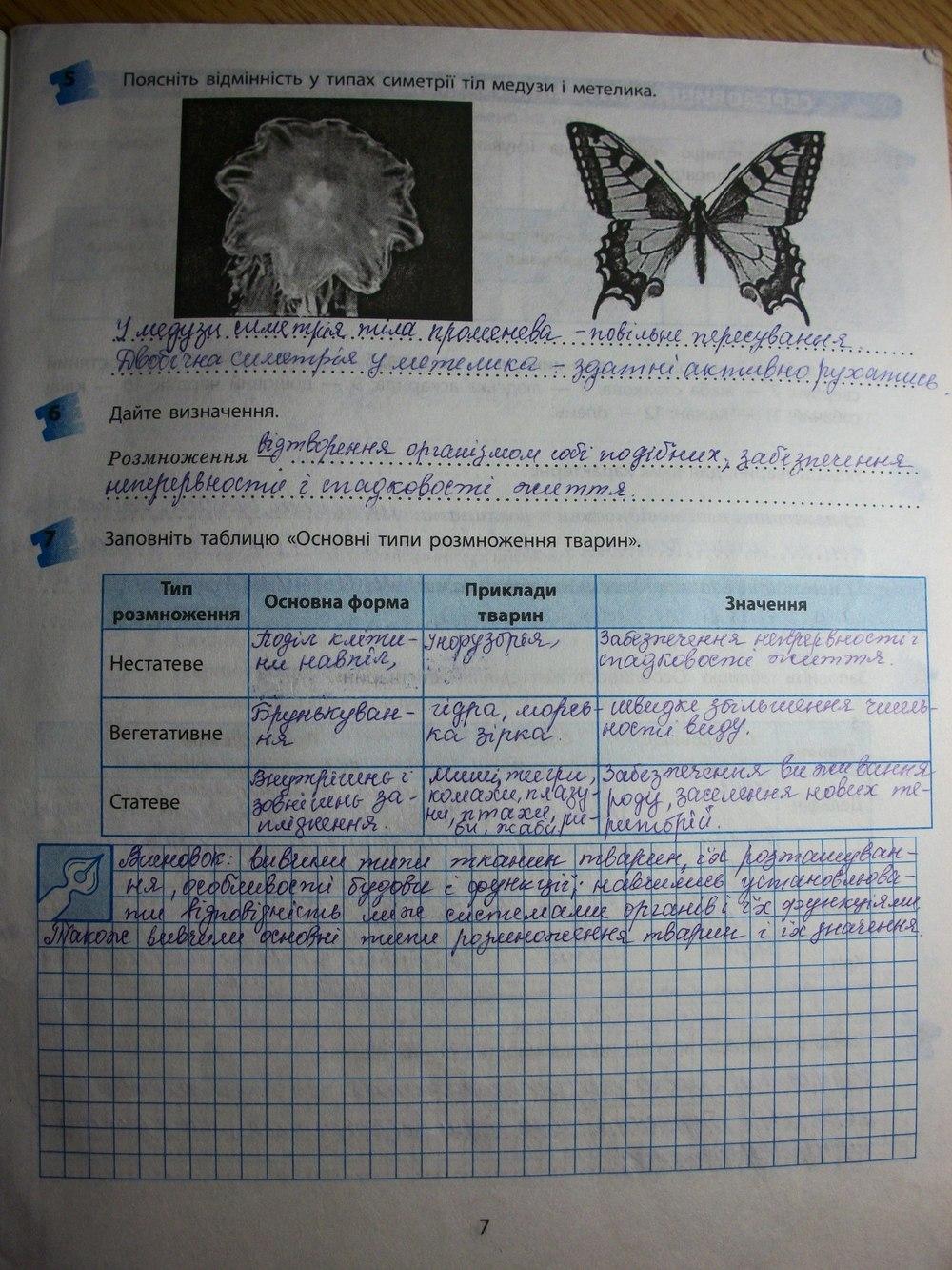 гдз по биология 8 клас до друк зошита котык таглина