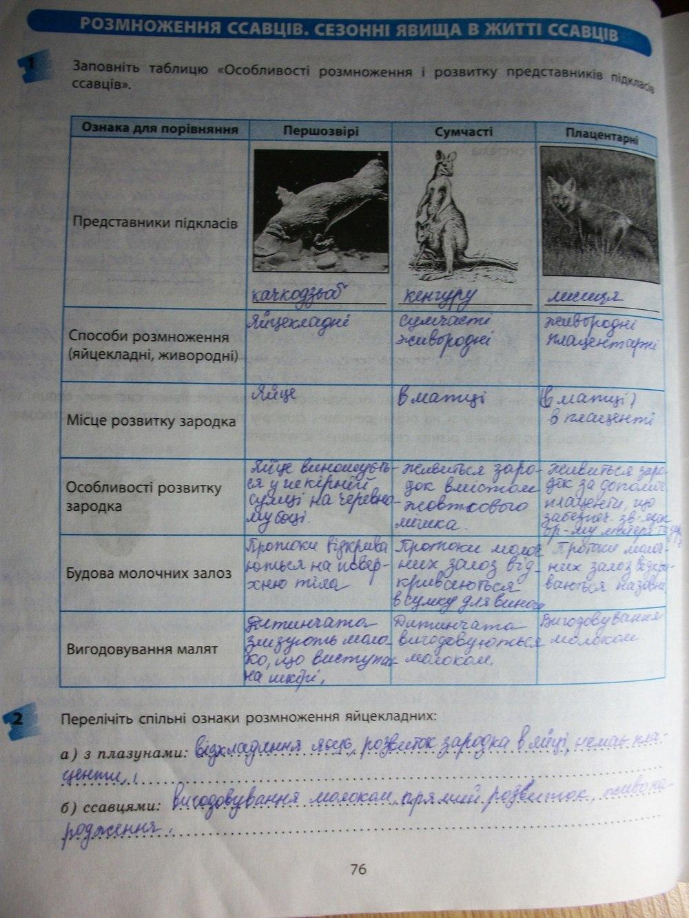 биология 8 клас зошит для лабороторних робит т.с.котик гдз